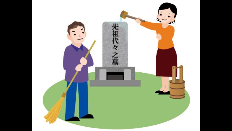 墓石掃除の方法
